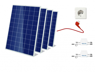 Balkonkraftwerk, Mini-Solaranlage, Plug and Play, 1140