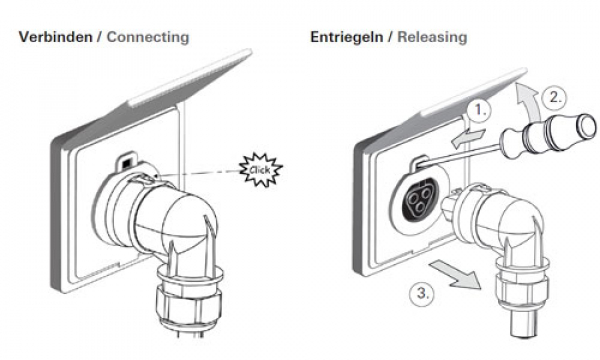 Einspeise Prise Pour Plug /& Play photovoltaïques GESIS rst20-Wieland Réservoir